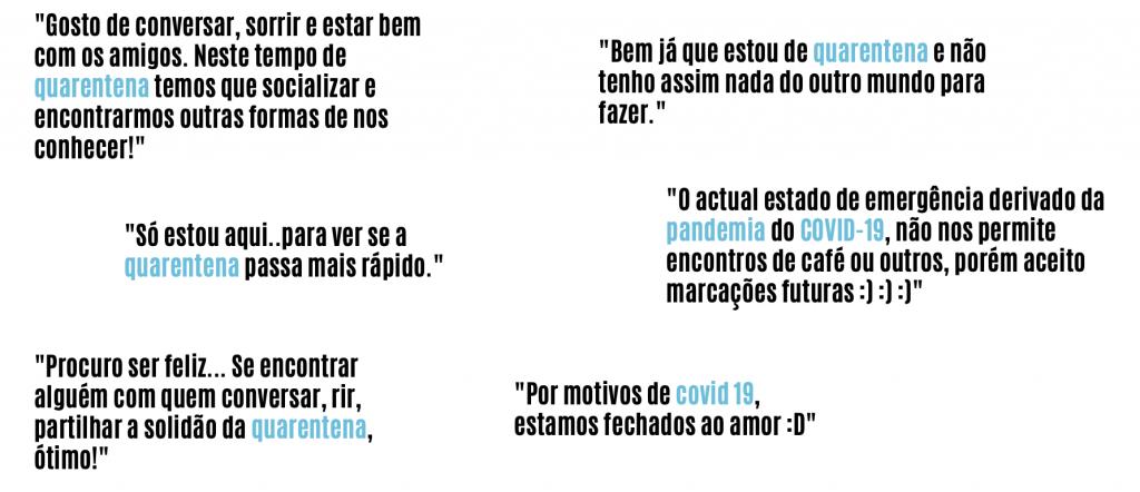 Referências a palavras relacionadas com a pandemia Covid-19 presente nos perfis dos utilizadores do Felizes.pt