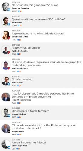 Figura 1: Artigos de opinião com mais interacções no Facebook no período entre 6 a 12 de Abril 2020